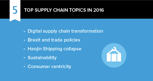 What We Learned About Supply Chain in 2016