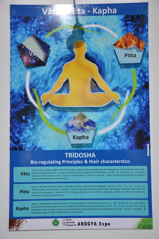 Tridosha in the Ayurveda