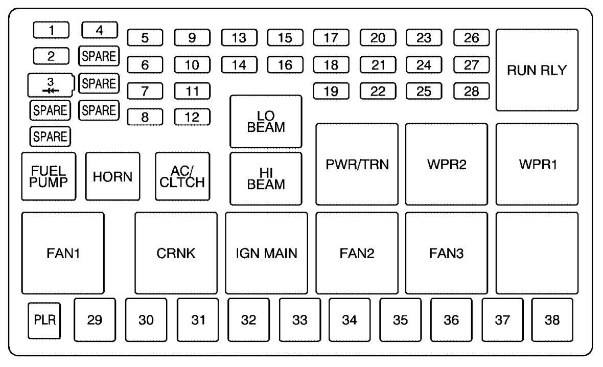 Diagram 88 Chevy Fuse Box Diagram Full Version Hd Quality Box Diagram Rolediagrambas Kuteportal Fr