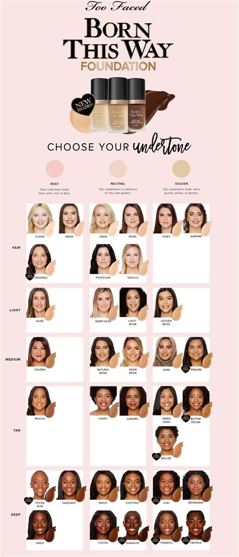 faced born   foundation chart born   concealer foundation shades born