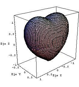 Las Matemáticas Románticas Ii Gaussianos