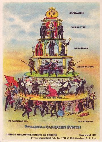 CapitalistSystem