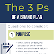 How to create a brand plan [infographic]