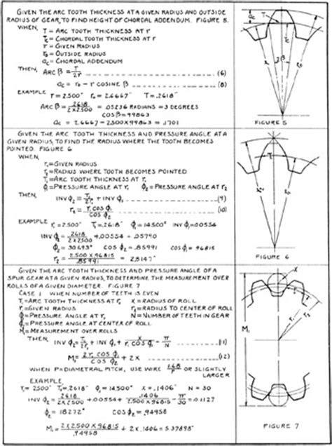 Involute Trigonometry | Engineering360