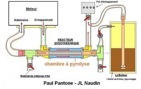 Invento Patone