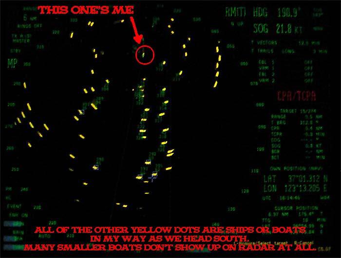 Busy Radar