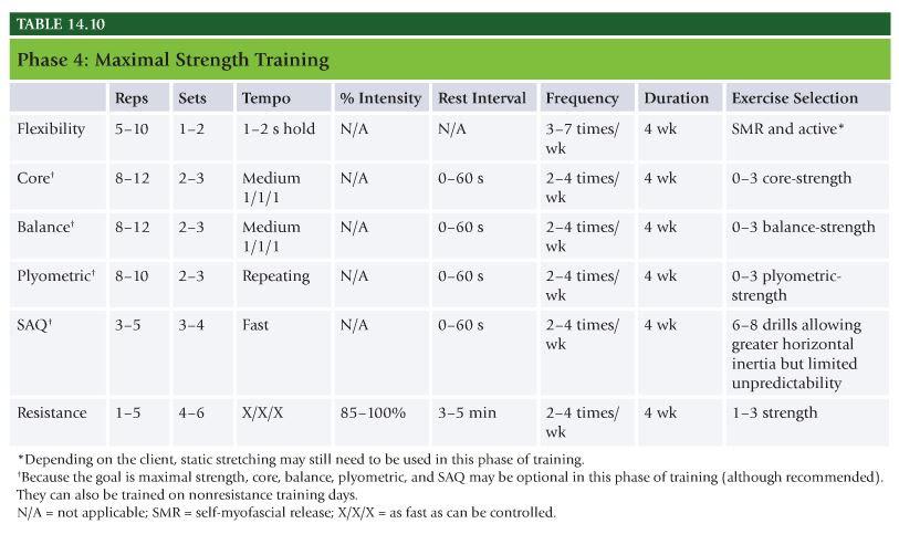 acsm body fat percentage table