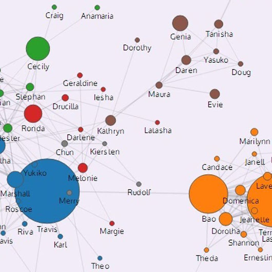 MIT's Gmail Visualization Tool: How It Works