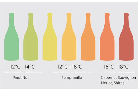 Summer red wines to drink chilled - Decanter