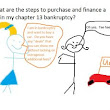 What are the steps to purchase and finance a car in my chapter 13 bankruptcy? |  My Utah Bankruptcy Blog