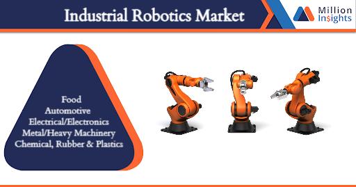Latest Markets Insight  Industrial Robotics Market