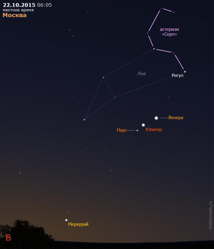 Венера, Юпитер, Марс и Меркурий на утреннем небе Москвы 22 октября 2015 г.