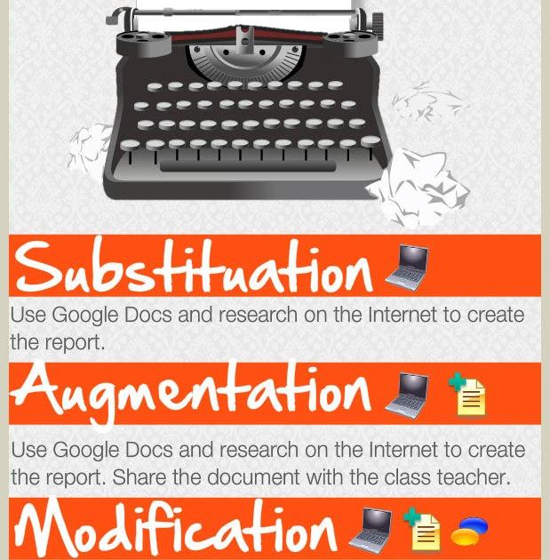 New Poster: Explaining SAMR Model Through Google Apps