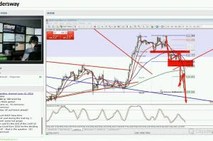 2ndskies forex course review