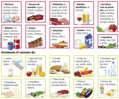 Nutricionista Estudiar Dieta Para Disminuir El Acido Urico