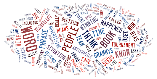 Word Cloud for MBWA, 2015 edition - Manage By Walking Around