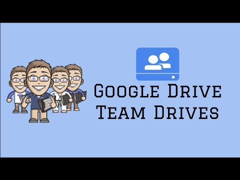 Early Look: Google Team Drives