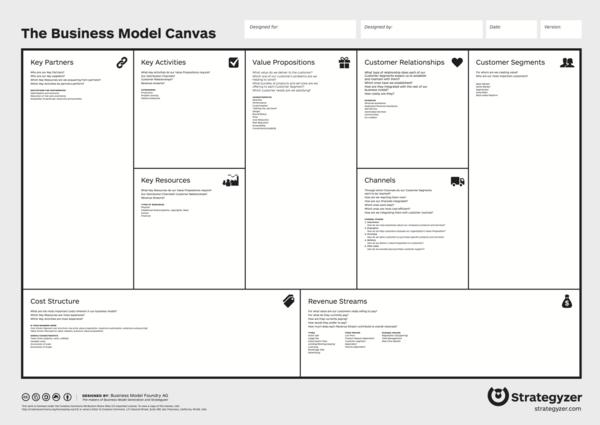 #Tugas Business Model. Business Model Canvas. Tujuan Dan Contohnya