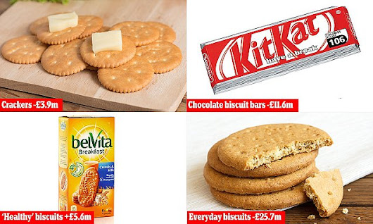 Crumbs! Britain falls out of love with the biscuit