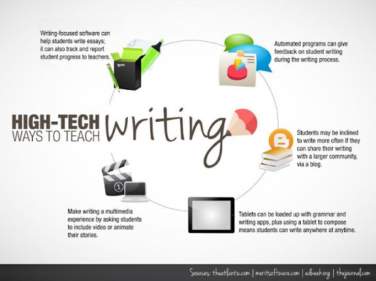 Use Technology To Teach Writing -NOTES.docx