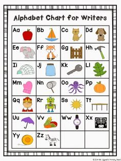 FREE! Cute and Simple Alphabet Chart | alphabet worksheets ...