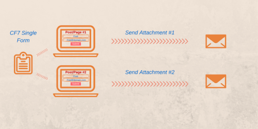Contact form 7 Dynamic Attachments using custom upload field