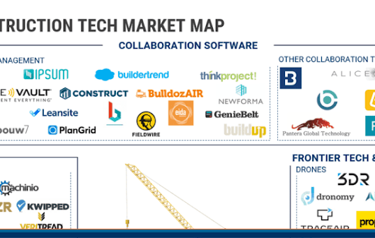 Building Blocks: 100+ Startups Transforming The Construction Industry