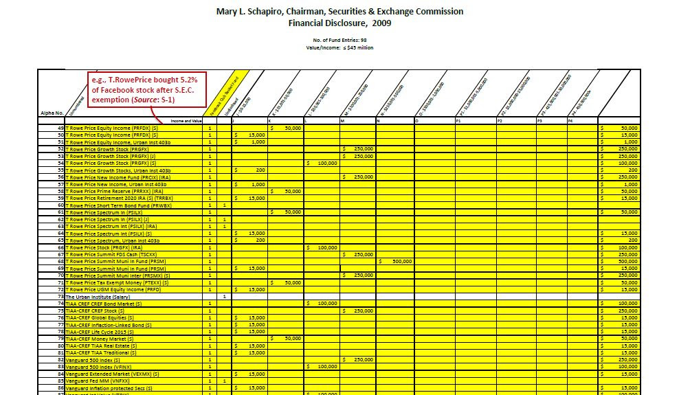 Mary L. Shapiro, 2009 Financial Disclosure screen shot