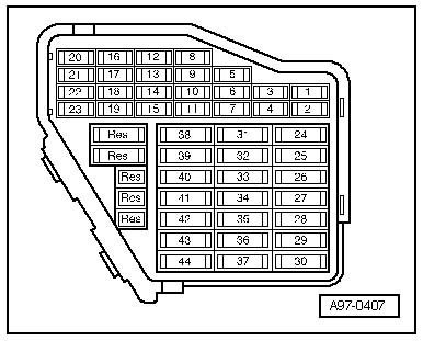 Audi A8 Fuse Box Diagram