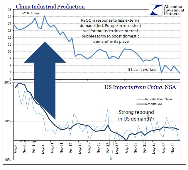 ABOOK March 2015  China US Imports2