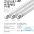 Satco - KolourOne Direct LED Replacements for Fluorescent T8 Lamps - Royal Electric Supply Company