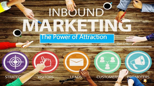Inbound Marketing A-Z