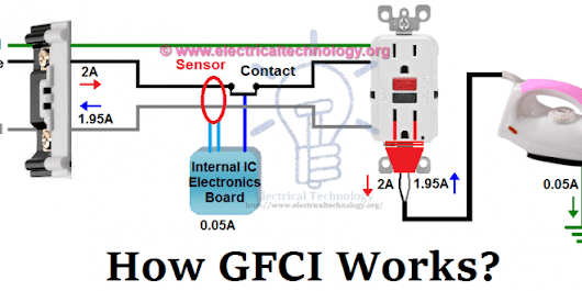 GFCI: Ground Fault Circuit Interrupter. Types & Working - Electrical Technology