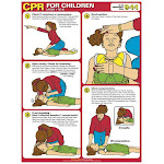 Olympia Sports SF631P First Aid Poster - CPR for Children