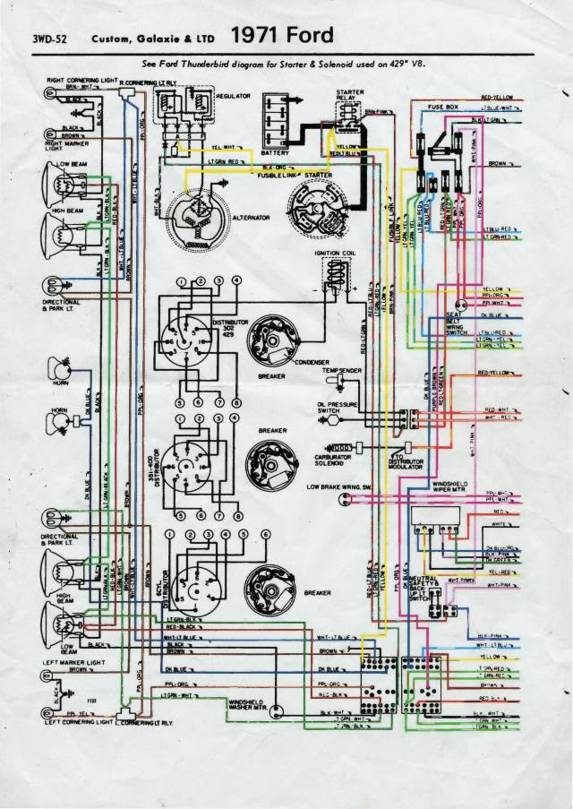 Diagram Wiring Diagram 1968 Ford Galaxie 500 Full Version Hd Quality Galaxie 500 Getdiagrams Bresciaflair It