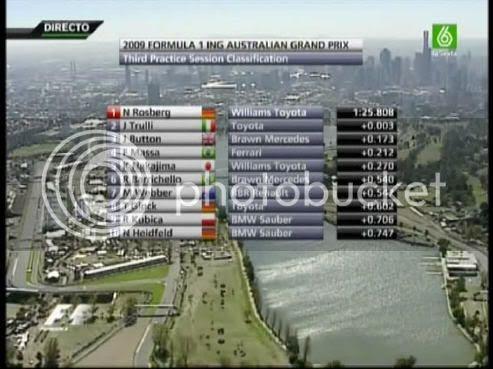 FP3 GP Australia 2009