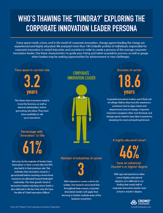 Who's Leading Corporate Innovation? Examining the Corporate Innovator Persona | Web Strategy by Jeremiah Owyang | Digital Business