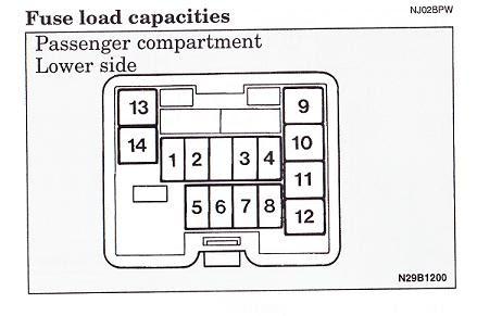 2000 Mitsubishi Montero Sport Fuse Box F6 Wiring Diagram