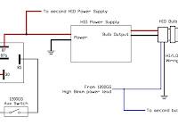 1992 Honda Civic Headlight Switch Wiring Diagram