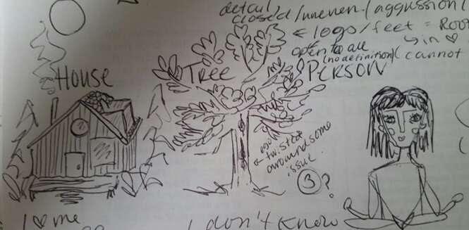 Se você desenhar uma casa, uma árvore e uma pessoa, descobrirá mais sobre a sua personalidade