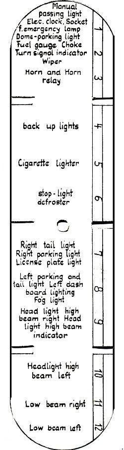 Mercede 190e Fuse Box Diagram