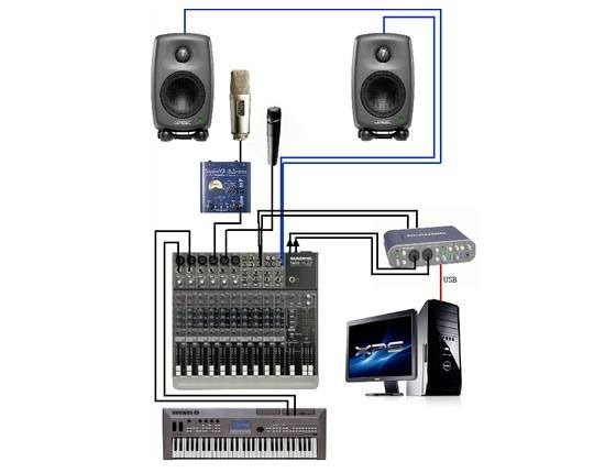 Home Recording Studio Wiring Diagrams. . Wiring Diagram on studio lighting diagrams, studio layouts, studio floor plans, studio wiring labels, studio software, studio lights diagrams,