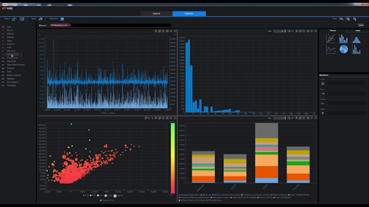 Vize is a business intelligence tool for the rest of us