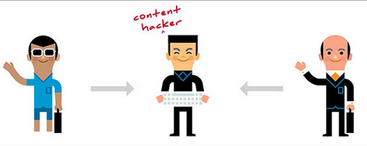 10 Content Marketing Growth Hacks [with Infographic]