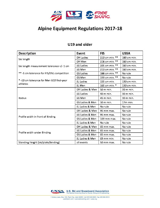 2017-18 Alpine Equipment Regulations are Now Finalized - Race Ski Shop