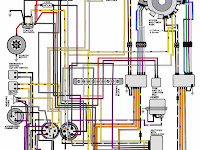 1996 Evinrude Wiring Diagram