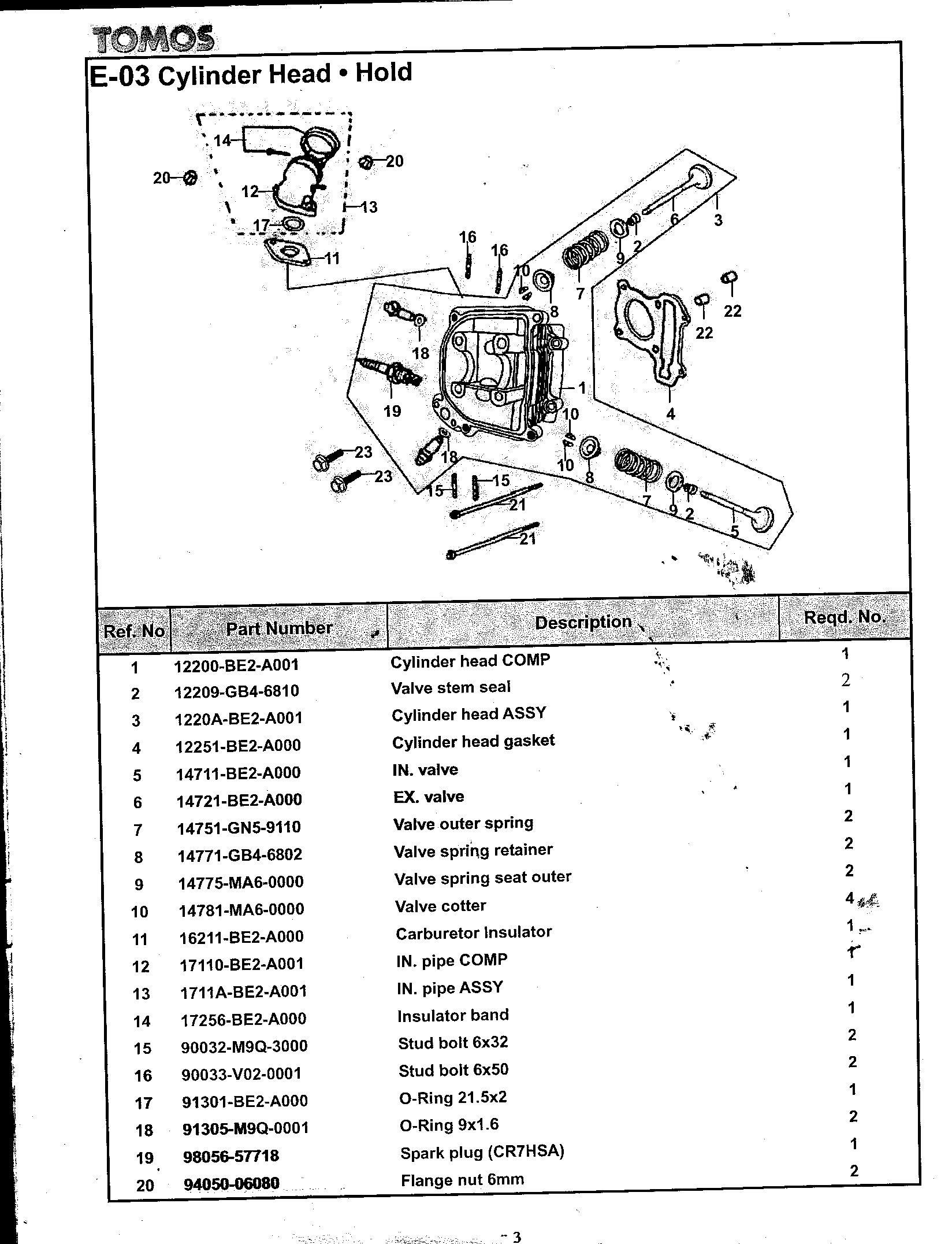 Tomos Nitro 50 Wiring Diagram 2000 Dodge Grand Caravan Wiring Diagram Tomberlins Tukune Jeanjaures37 Fr