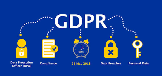 GDPR Compliance: A Risk-and-Readiness Checklist | TeamLogic IT