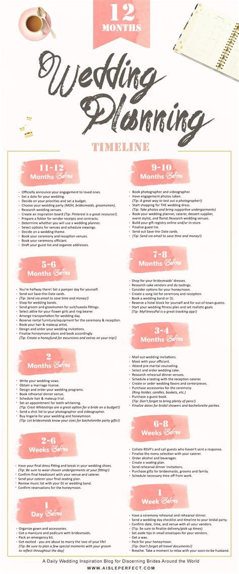 12 Month Wedding Planning Timeline   Aisle Perfect