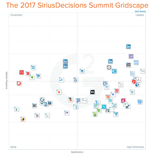 LIVE: 2017 SiriusDecisons Summit Gridscape | G2 Crowd